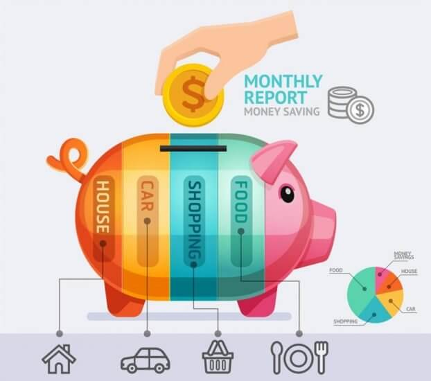 Learn How To Save Money as a Pro